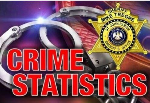 2020 Stats Show Reduction in Crime in St. John Parish